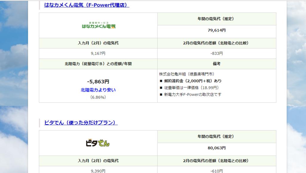 NPCプランの電気料金比較サービス結果表示イメージ画像
