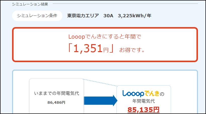 Looopでんきの電気料金比較シミュレーションキャプチャー画像