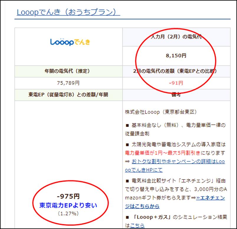 新電力比較情報NPCプラン Looopでんきのシミュレーションキャプチャー画像